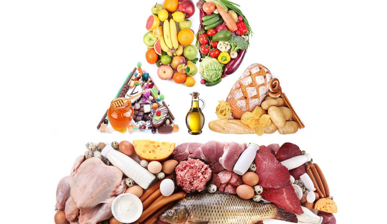 תזונה בהתאמה אישית
